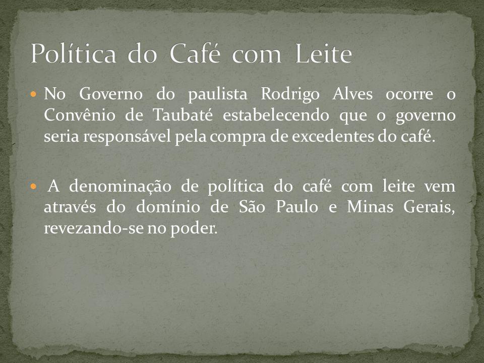 No Governo do paulista Rodrigo Alves ocorre o Convênio de Taubaté estabelecendo que o governo seria responsável pela compra de excedentes do café. A d
