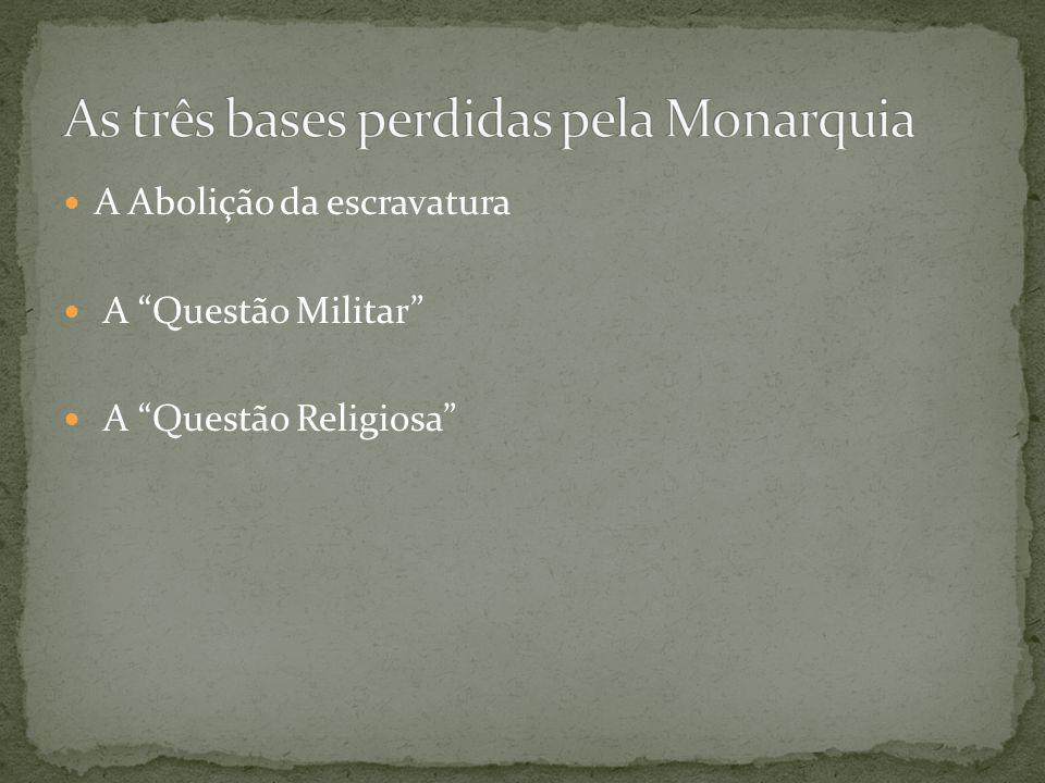 A Abolição da escravatura A Questão Militar A Questão Religiosa