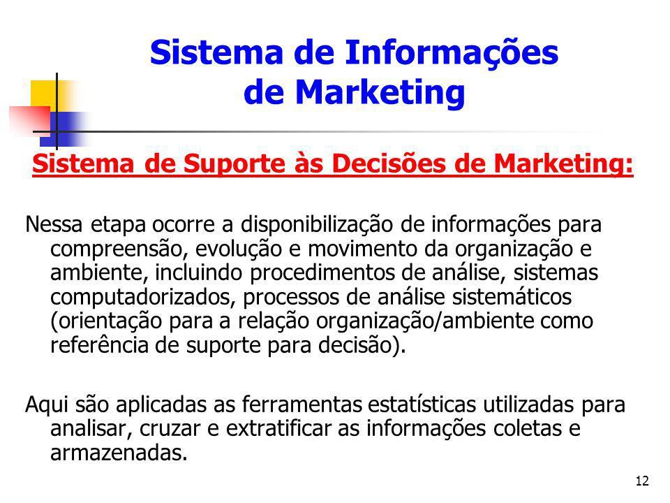 12 Sistema de Suporte às Decisões de Marketing: Nessa etapa ocorre a disponibilização de informações para compreensão, evolução e movimento da organiz