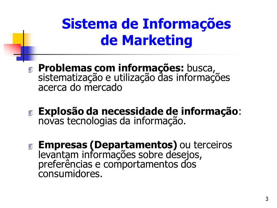 4 SIM - Sistema de Informações de Marketing: É o conjunto de pessoas, equipamentos, etc., para levantar informações e dar suporte as decisões de marketing.