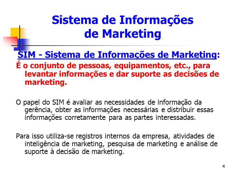 4 SIM - Sistema de Informações de Marketing: É o conjunto de pessoas, equipamentos, etc., para levantar informações e dar suporte as decisões de marke