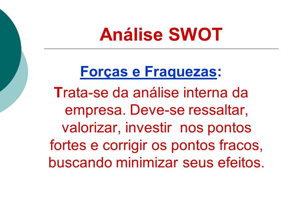 Análise SWOT Forças e Fraquezas: Trata-se da análise interna da empresa.