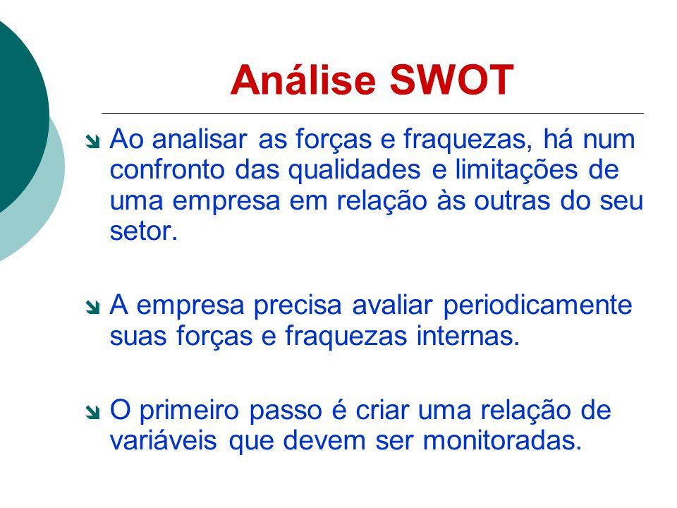 Análise SWOT Ao analisar as forças e fraquezas, há num confronto das qualidades e limitações de uma empresa em relação às outras do seu setor.