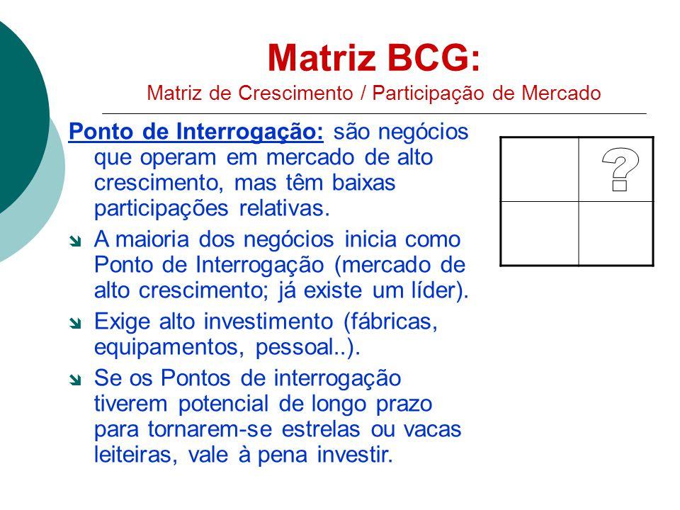 Matriz BCG: Matriz de Crescimento / Participação de Mercado Ponto de Interrogação: são negócios que operam em mercado de alto crescimento, mas têm baixas participações relativas.
