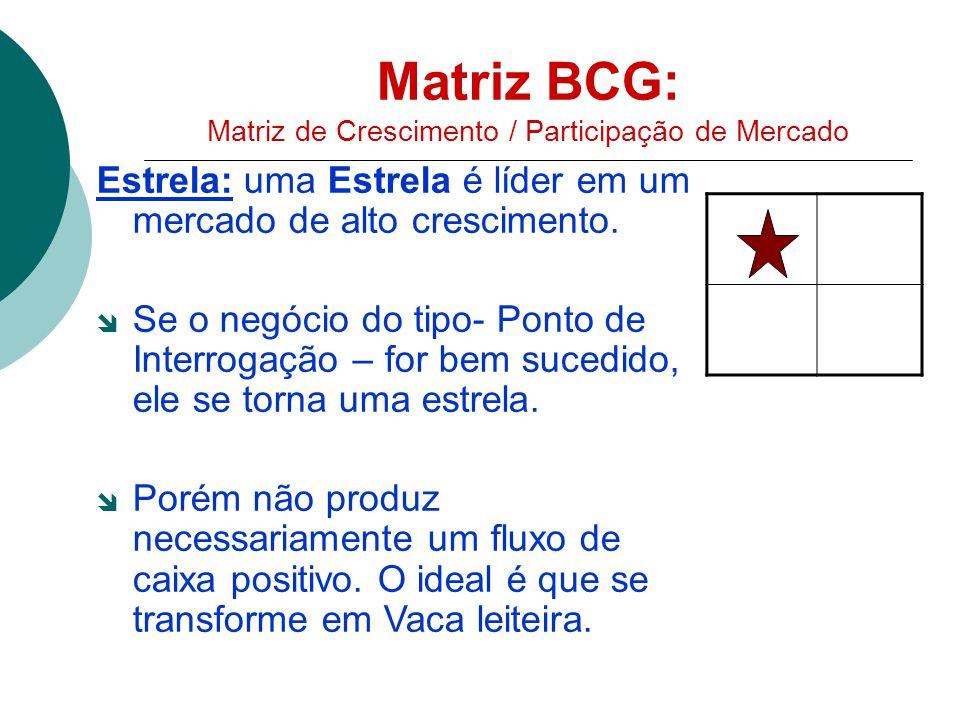 Matriz BCG: Matriz de Crescimento / Participação de Mercado Estrela: uma Estrela é líder em um mercado de alto crescimento.