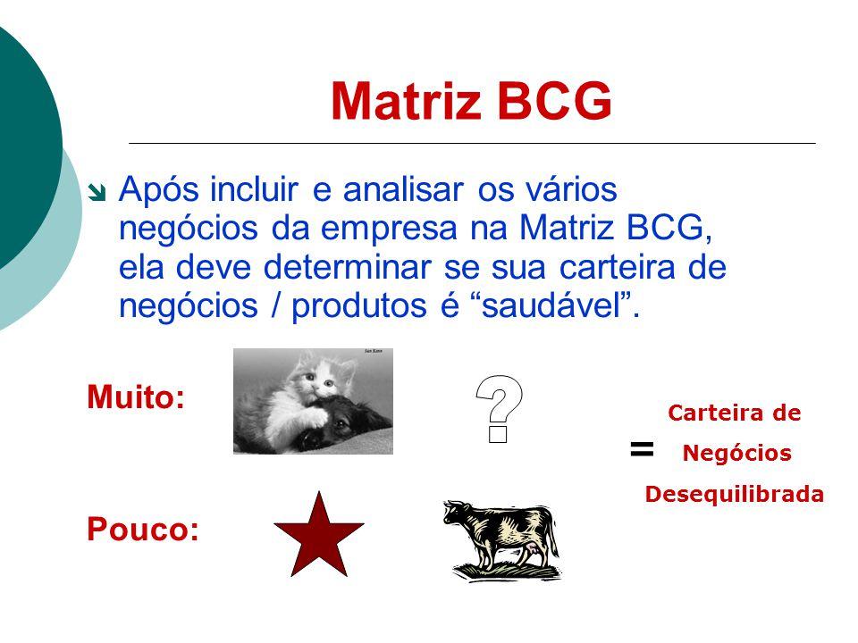 Matriz BCG Carteira de = Negócios Desequilibrada Após incluir e analisar os vários negócios da empresa na Matriz BCG, ela deve determinar se sua carteira de negócios / produtos é saudável.