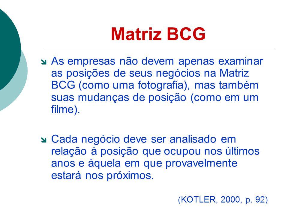 Matriz BCG As empresas não devem apenas examinar as posições de seus negócios na Matriz BCG (como uma fotografia), mas também suas mudanças de posição (como em um filme).