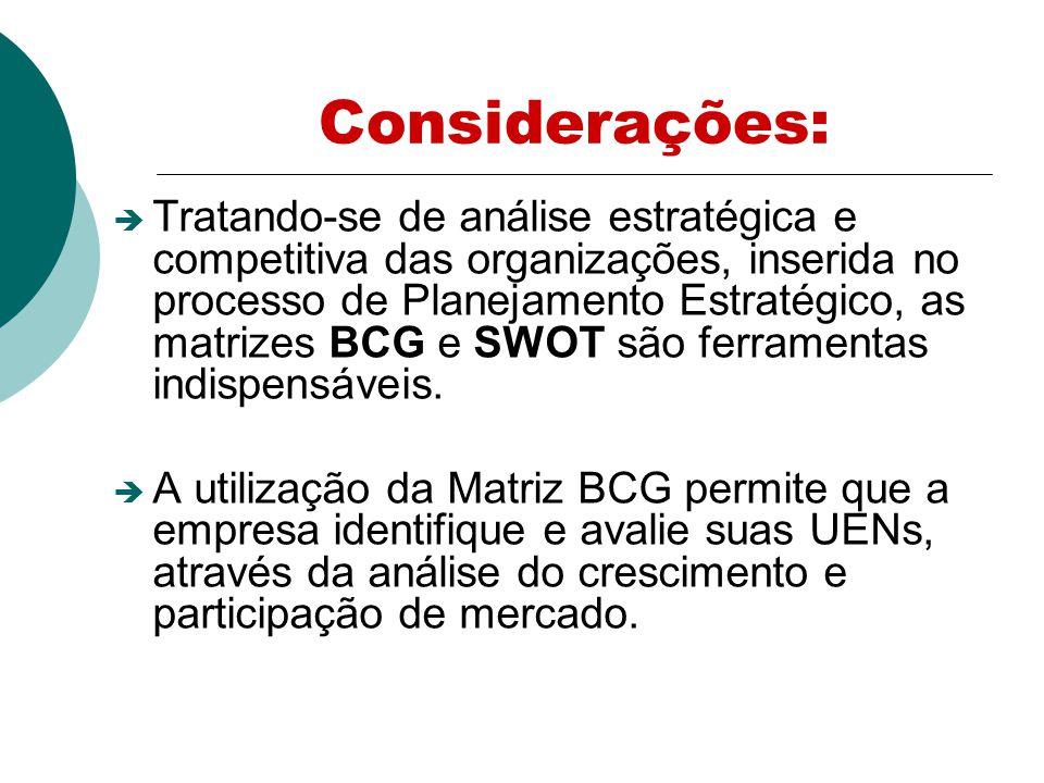 Considerações: Tratando-se de análise estratégica e competitiva das organizações, inserida no processo de Planejamento Estratégico, as matrizes BCG e SWOT são ferramentas indispensáveis.