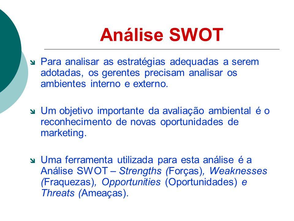 Análise SWOT Para analisar as estratégias adequadas a serem adotadas, os gerentes precisam analisar os ambientes interno e externo.