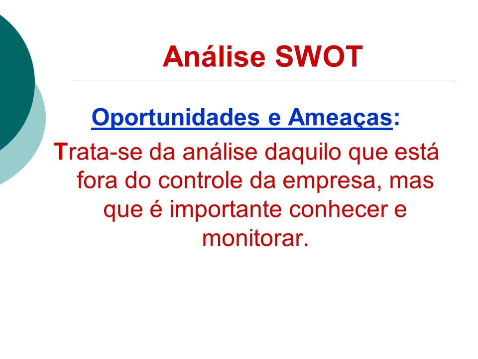 Análise SWOT Oportunidades e Ameaças: Trata-se da análise daquilo que está fora do controle da empresa, mas que é importante conhecer e monitorar.