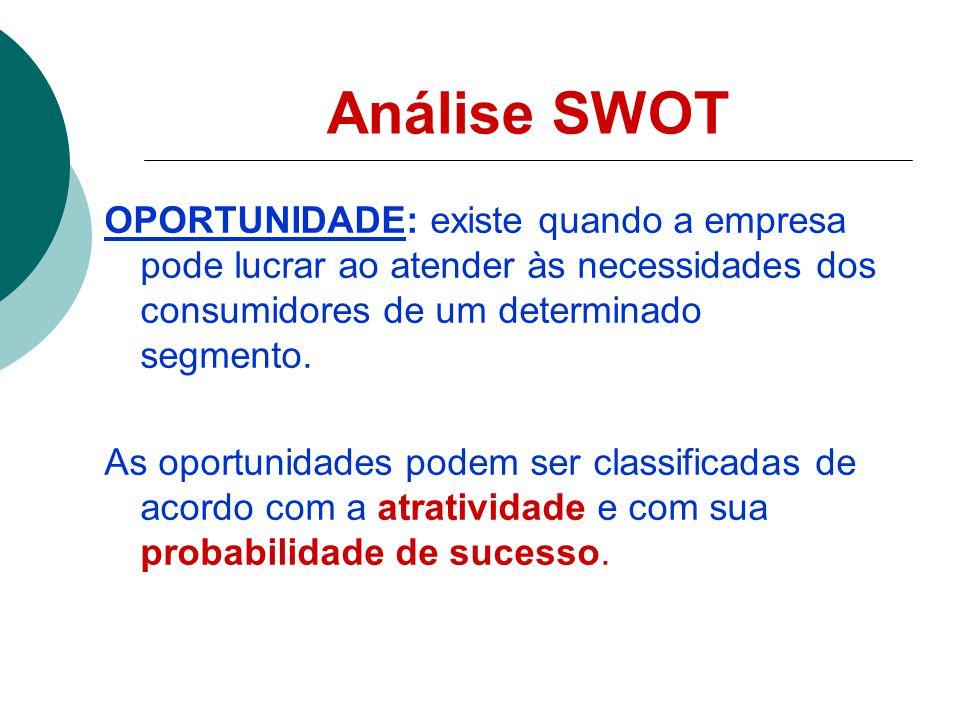 Análise SWOT OPORTUNIDADE: existe quando a empresa pode lucrar ao atender às necessidades dos consumidores de um determinado segmento.