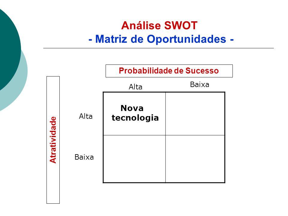 Análise SWOT AMEAÇA: é um desafio imposto por uma tendência ou desenvolvimento desfavorável que levaria, na ausência de uma ação de marketing defensiva, a deterioração das vendas ou dos lucros.