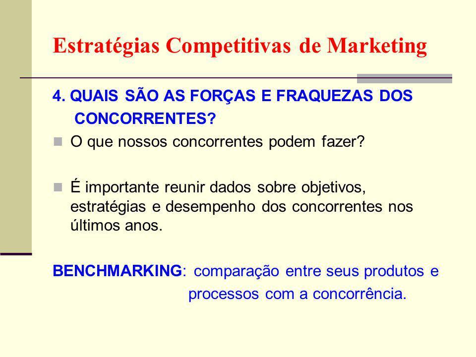 Estratégias Competitivas de Marketing 4.QUAIS SÃO AS FORÇAS E FRAQUEZAS DOS CONCORRENTES.