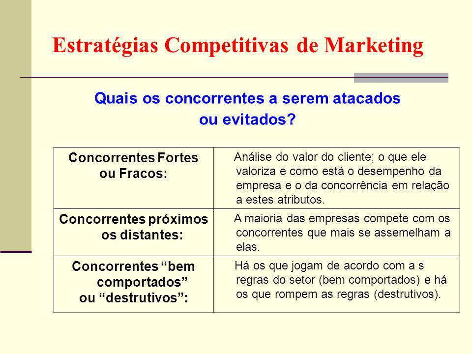 Estratégias Competitivas de Marketing Quais os concorrentes a serem atacados ou evitados.