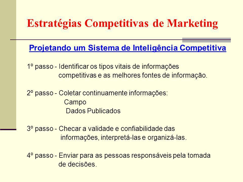 Estratégias Competitivas de Marketing Projetando um Sistema de Inteligência Competitiva 1º passo - Identificar os tipos vitais de informações competitivas e as melhores fontes de informação.