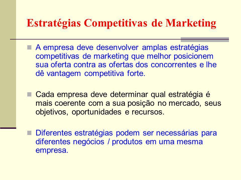 Estratégias Competitivas de Marketing A empresa deve desenvolver amplas estratégias competitivas de marketing que melhor posicionem sua oferta contra as ofertas dos concorrentes e lhe dê vantagem competitiva forte.