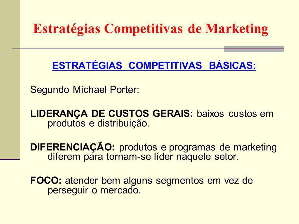 Estratégias Competitivas de Marketing ESTRATÉGIAS COMPETITIVAS BÁSICAS: Segundo Michael Porter: LIDERANÇA DE CUSTOS GERAIS: baixos custos em produtos e distribuição.
