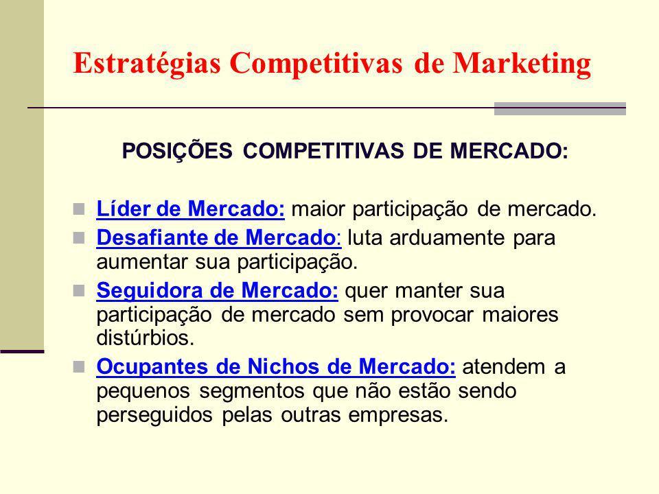 Estratégias Competitivas de Marketing POSIÇÕES COMPETITIVAS DE MERCADO: Líder de Mercado: maior participação de mercado.