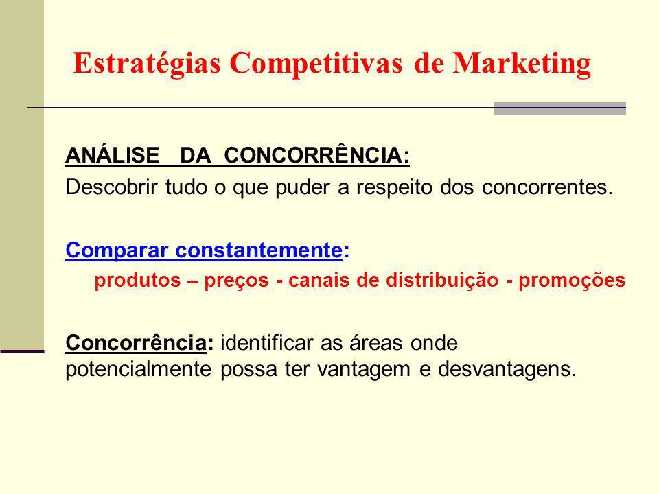 Estratégias Competitivas de Marketing ANÁLISE DA CONCORRÊNCIA: Descobrir tudo o que puder a respeito dos concorrentes.