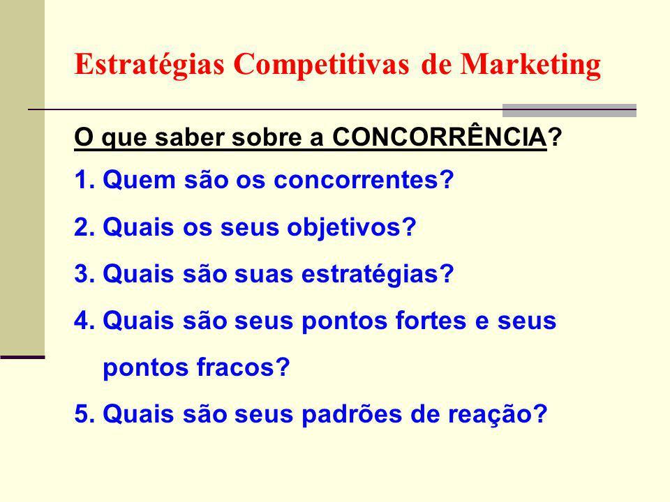 Estratégias Competitivas de Marketing O que saber sobre a CONCORRÊNCIA.