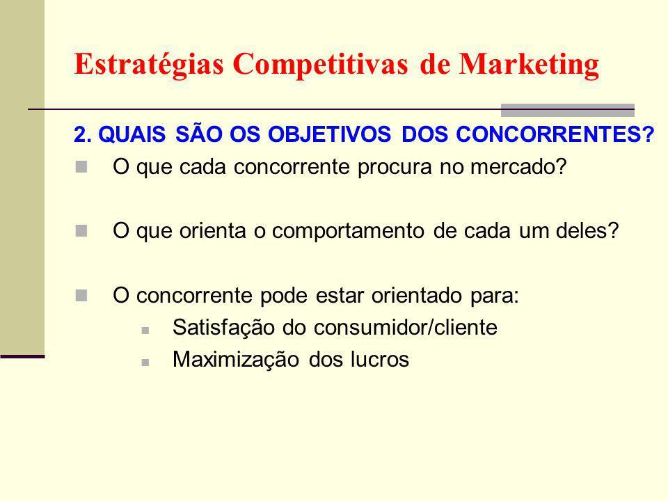 Estratégias Competitivas de Marketing 2.QUAIS SÃO OS OBJETIVOS DOS CONCORRENTES.