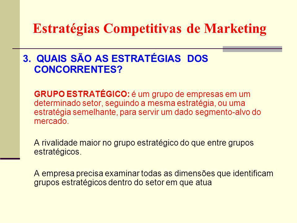 Estratégias Competitivas de Marketing 3.QUAIS SÃO AS ESTRATÉGIAS DOS CONCORRENTES.