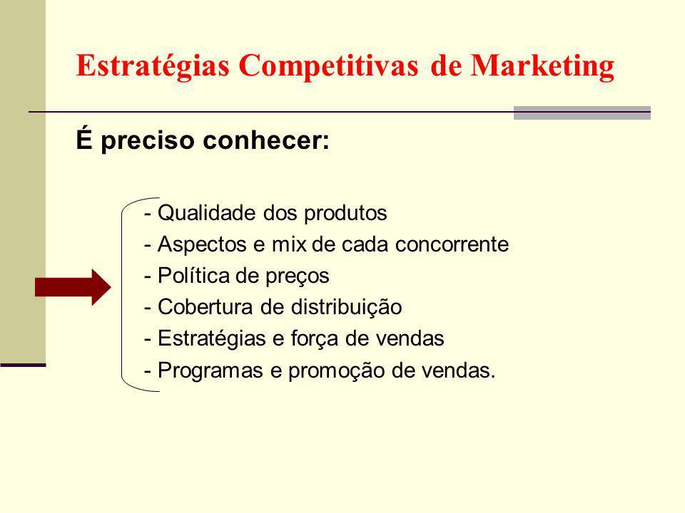 Estratégias Competitivas de Marketing É preciso conhecer: - Qualidade dos produtos - Aspectos e mix de cada concorrente - Política de preços - Cobertura de distribuição - Estratégias e força de vendas - Programas e promoção de vendas.