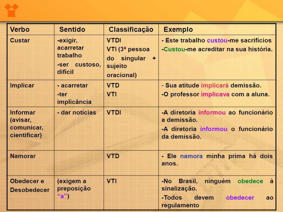 Verbo Sentido Classificação Exemplo Custar-exigir, acarretar trabalho -ser custoso, difícil VTDI VTI (3ª pessoa do singular + sujeito oracional) custo