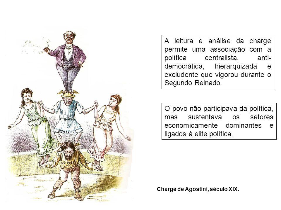 Charge de Agostini, século XIX.