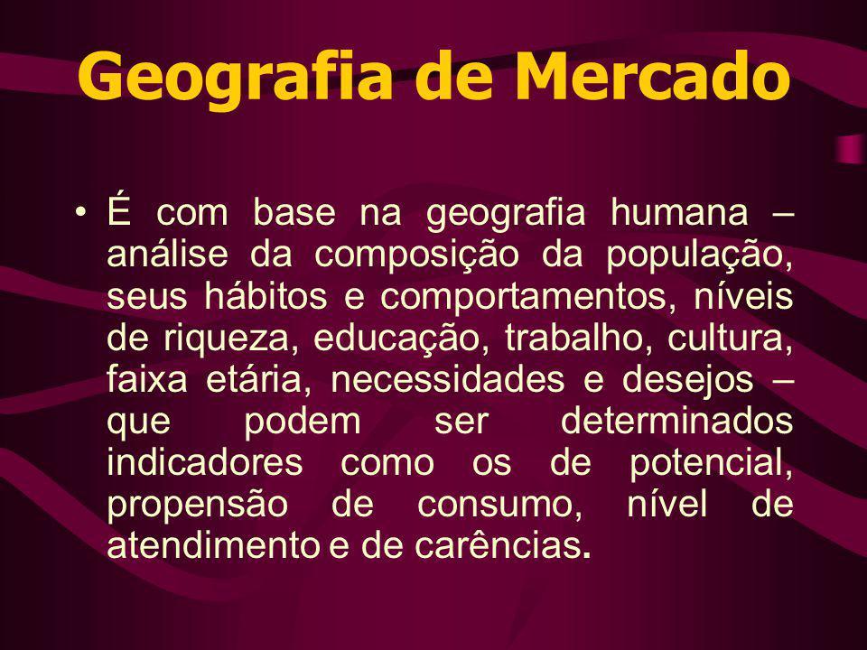 Geografia de Mercado É com base na geografia humana – análise da composição da população, seus hábitos e comportamentos, níveis de riqueza, educação,
