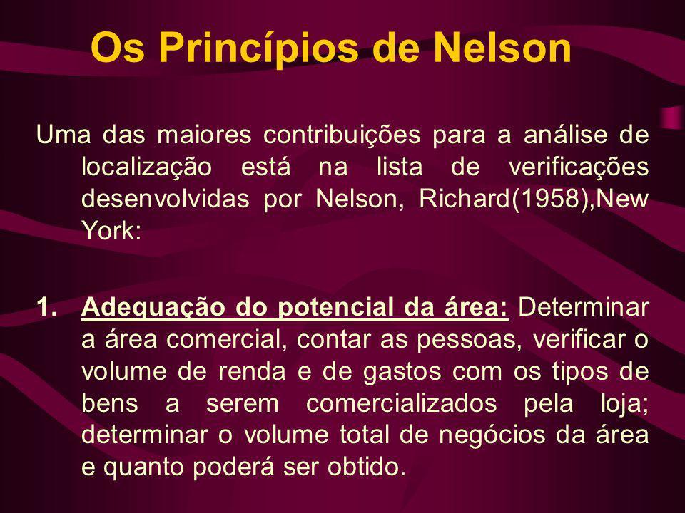 Os Princípios de Nelson Uma das maiores contribuições para a análise de localização está na lista de verificações desenvolvidas por Nelson, Richard(19