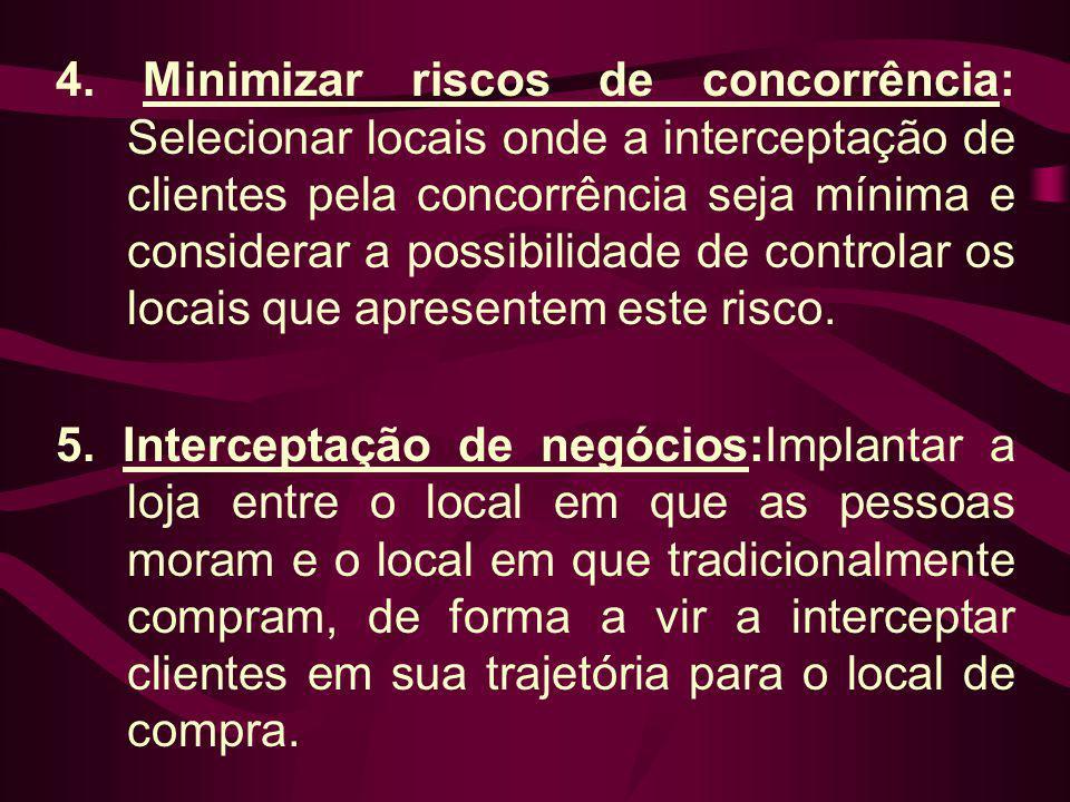 4. Minimizar riscos de concorrência: Selecionar locais onde a interceptação de clientes pela concorrência seja mínima e considerar a possibilidade de