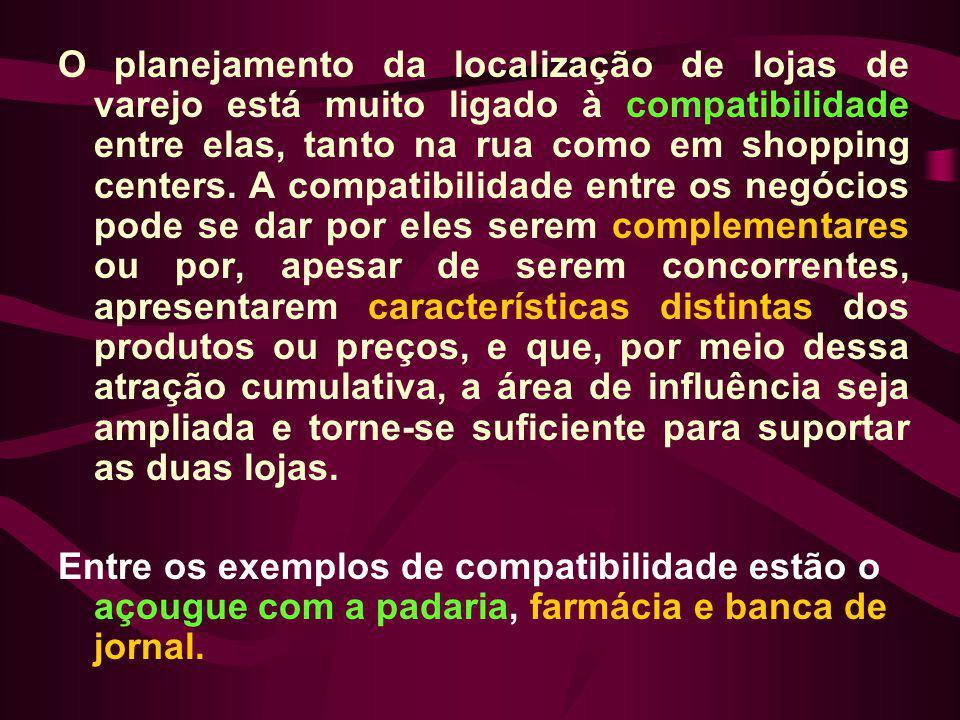 O planejamento da localização de lojas de varejo está muito ligado à compatibilidade entre elas, tanto na rua como em shopping centers. A compatibilid