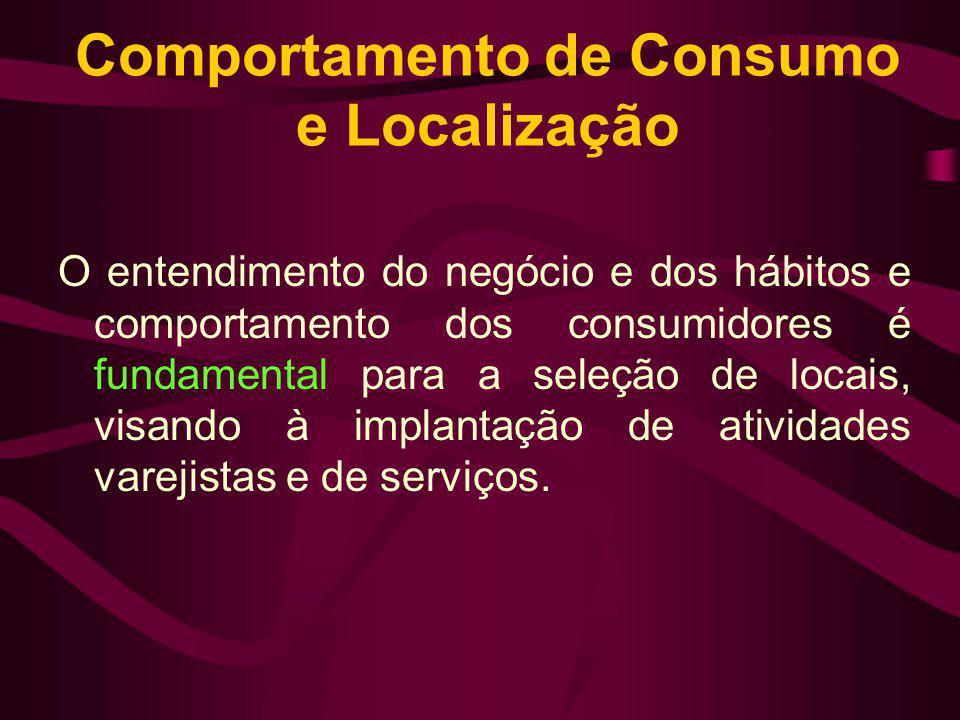 Comportamento de Consumo e Localização O entendimento do negócio e dos hábitos e comportamento dos consumidores é fundamental para a seleção de locais