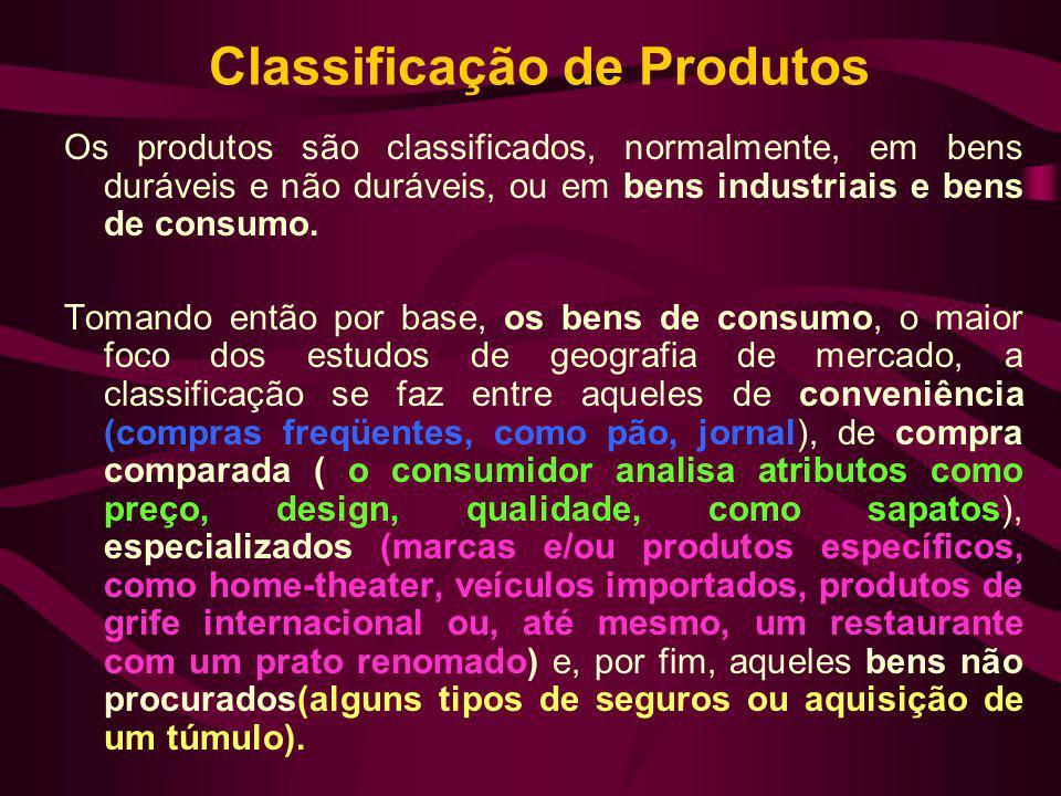 Classificação de Produtos Os produtos são classificados, normalmente, em bens duráveis e não duráveis, ou em bens industriais e bens de consumo. Toman