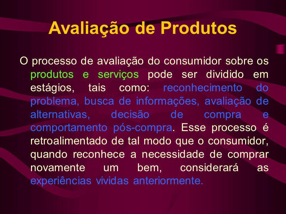 Avaliação de Produtos O processo de avaliação do consumidor sobre os produtos e serviços pode ser dividido em estágios, tais como: reconhecimento do p