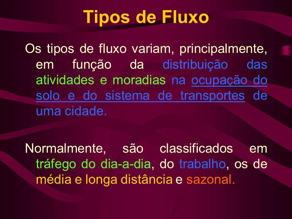 Tipos de Fluxo Os tipos de fluxo variam, principalmente, em função da distribuição das atividades e moradias na ocupação do solo e do sistema de trans