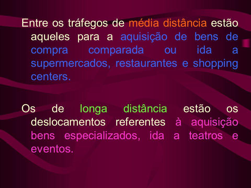 Entre os tráfegos de média distância estão aqueles para a aquisição de bens de compra comparada ou ida a supermercados, restaurantes e shopping center