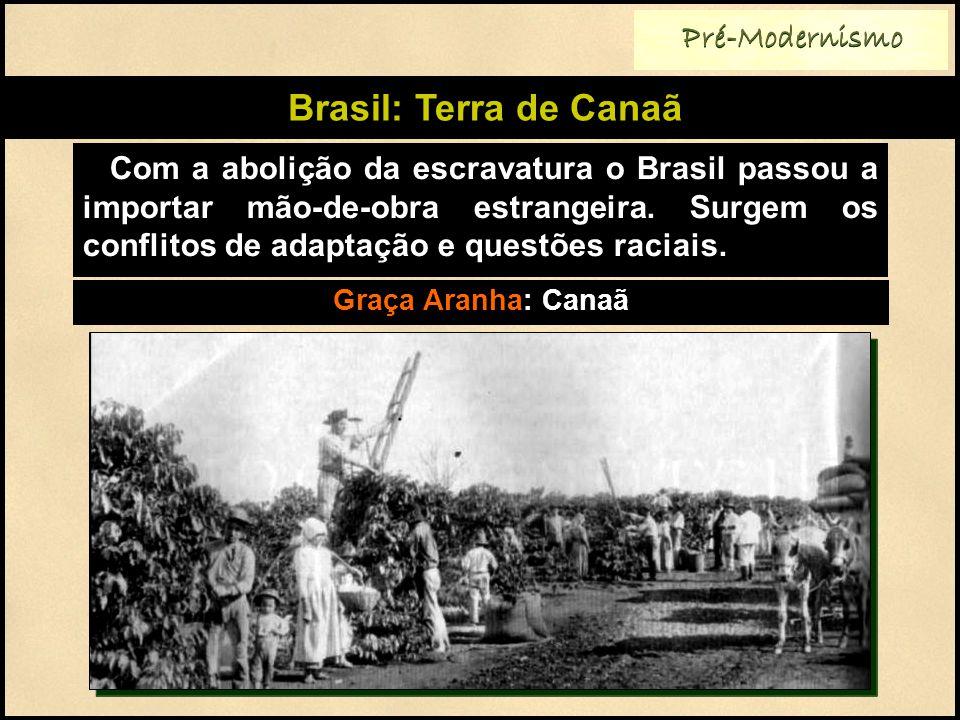 Pré-Modernismo Brasil: Terra de Canaã Com a abolição da escravatura o Brasil passou a importar mão-de-obra estrangeira.