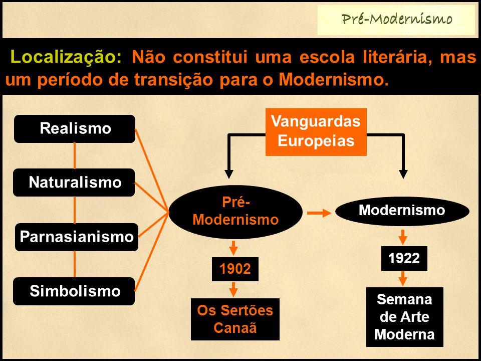 Vanguardas Europeias Pré-Modernismo Localização: Não constitui uma escola literária, mas um período de transição para o Modernismo. Realismo Naturalis