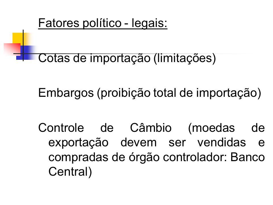 Fatores político - legais: Cotas de importação (limitações) Embargos (proibição total de importação) Controle de Câmbio (moedas de exportação devem ser vendidas e compradas de órgão controlador: Banco Central)