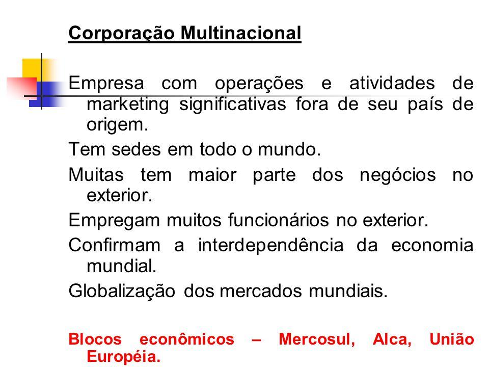 Corporação Multinacional Empresa com operações e atividades de marketing significativas fora de seu país de origem.