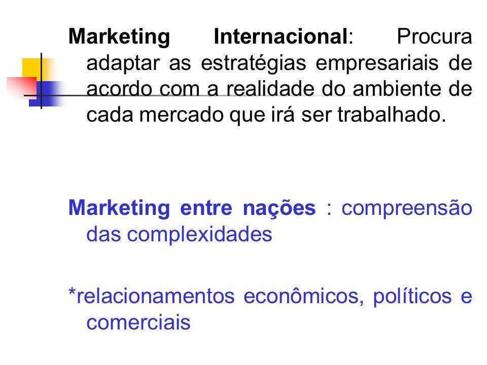 Marketing Internacional: Procura adaptar as estratégias empresariais de acordo com a realidade do ambiente de cada mercado que irá ser trabalhado.