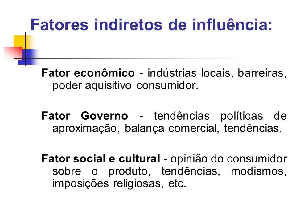 Fatores indiretos de influência: Fator econômico - indústrias locais, barreiras, poder aquisitivo consumidor.