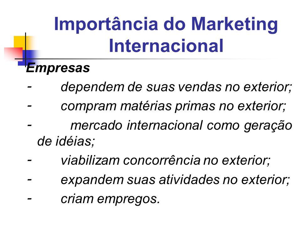Importância do Marketing Internacional Empresas - dependem de suas vendas no exterior; - compram matérias primas no exterior; - mercado internacional como geração de idéias; - viabilizam concorrência no exterior; - expandem suas atividades no exterior; - criam empregos.