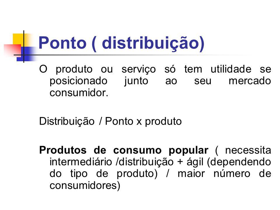Ponto ( distribuição) O produto ou serviço só tem utilidade se posicionado junto ao seu mercado consumidor.