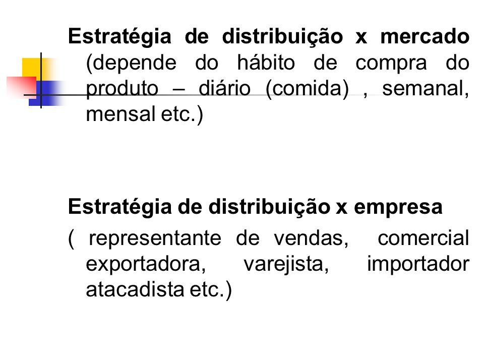 Estratégia de distribuição x mercado (depende do hábito de compra do produto – diário (comida), semanal, mensal etc.) Estratégia de distribuição x empresa ( representante de vendas, comercial exportadora, varejista, importador atacadista etc.)