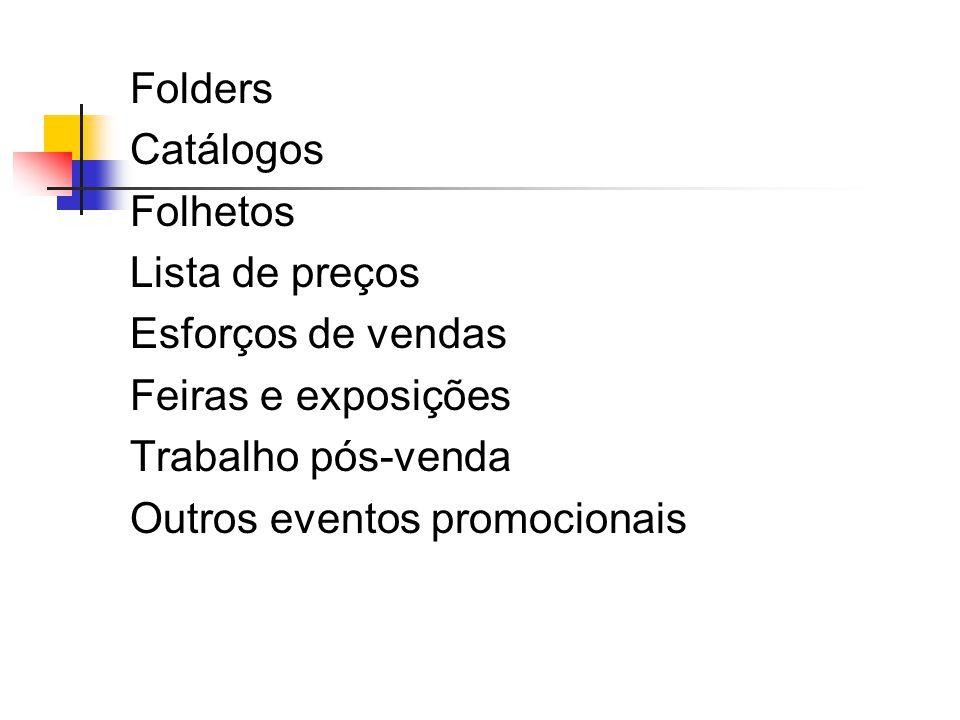 Folders Catálogos Folhetos Lista de preços Esforços de vendas Feiras e exposições Trabalho pós-venda Outros eventos promocionais