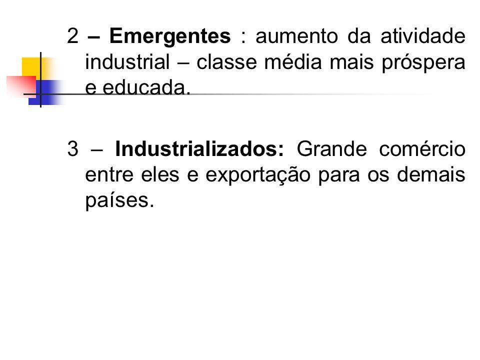 2 – Emergentes : aumento da atividade industrial – classe média mais próspera e educada.