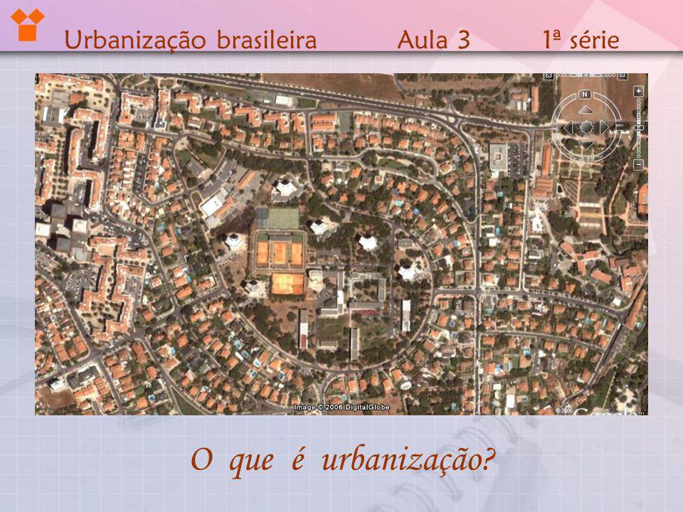 Urbanização brasileira Aula 3 1ª série O que é urbanização?